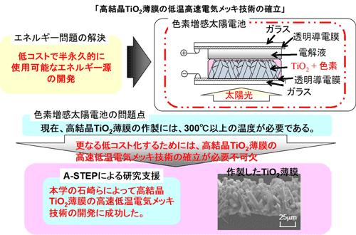 reserch_ishizaki.png